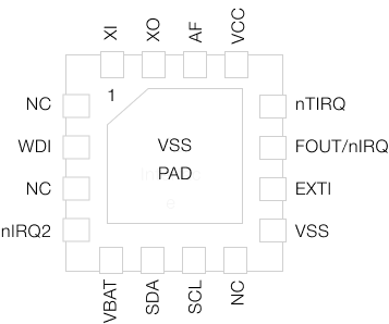 Pin Configuration Diagram for Ambiq Artasie RTC - AM0805