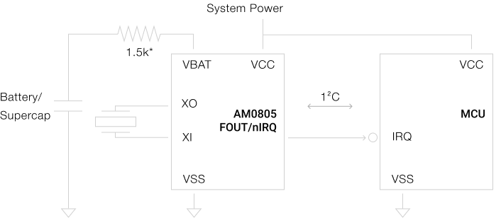 Typical Application Circuit for AM0805